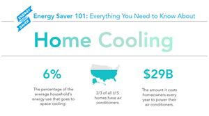 A screenshot of the Energy Saver 101: Home Cooling Infographic  document