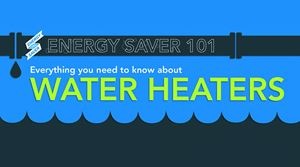 A screenshot of the Energy Saver 101: Water Heating Infographic  document